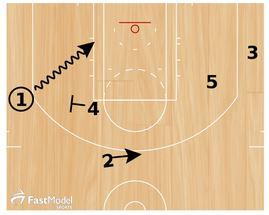 basketball-plays-nba3
