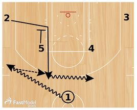 basketball-plays-nba5