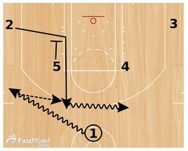 basketball-plays-nba5