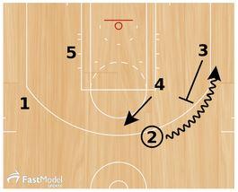 basketball-plays-nba6