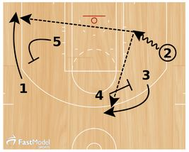 basketball-plays-nba7
