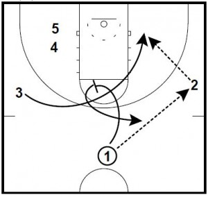 basketball-plays-star-spin-special1