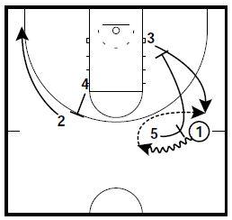 basketball-plays-uva1