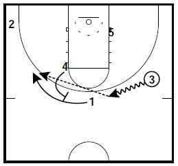 basketball-plays-uva2