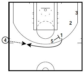 basketball-plays-weakside-stagger1