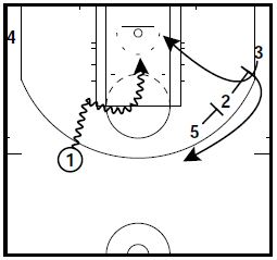 basketball-plays-weakside-stagger2