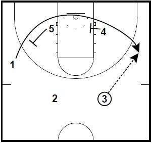 basketball-plays-zipper-pindown-runner2