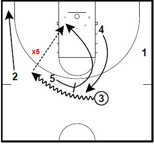 basketball-plays-zipper-pindown-runner4