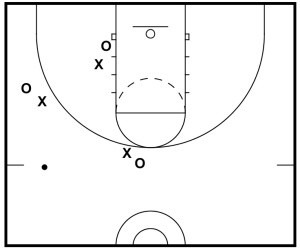 3-on-3-random-movement-drill