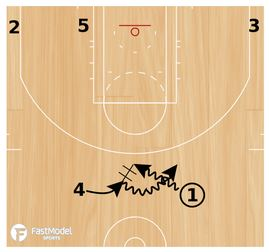 basketball-plays-chicago-bulls1