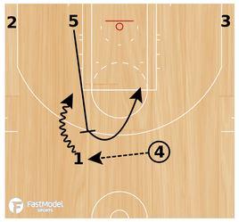 basketball-plays-chicago-bulls2