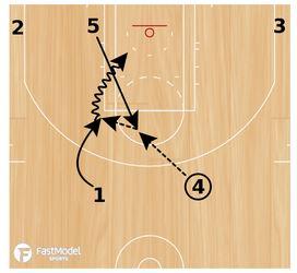 basketball-plays-chicago-bulls3