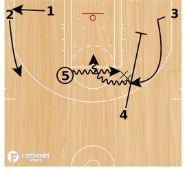 basketball-plays-chicago-bulls4
