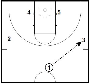 basketball-plays-flash-screen