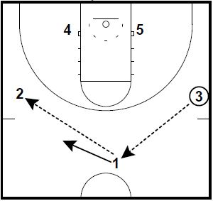 basketball-plays-flash-screen2