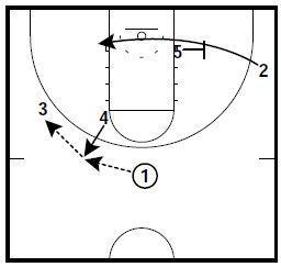 basketball-plays-uva3