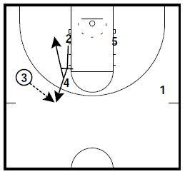 basketball-plays-uva4