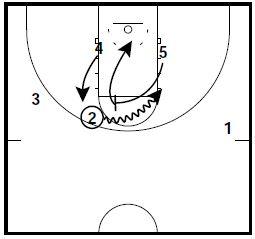 basketball-plays-uva5