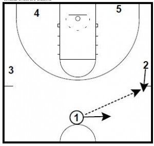 basketball-plays-wildcat1