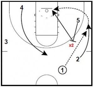 basketball-plays-wildcat3