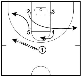 basketball-plays-1-2-2-1