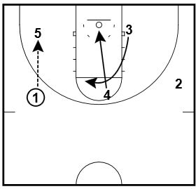 basketball-plays-1-2-2-2