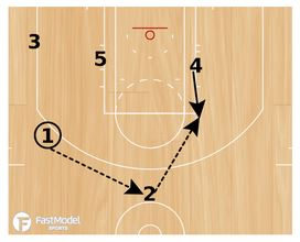 basketball-plays-spurs-pinch=post1
