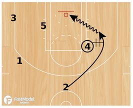 basketball-plays-spurs-pinch=post2