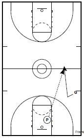 fast-break-shooting1