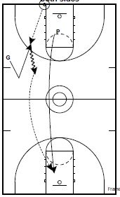 fast-break-shooting2