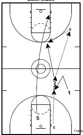 fast-break-shooting3