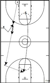 fast-break-shooting4
