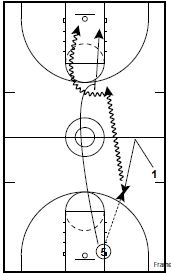 fast-break-shooting5