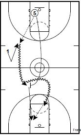 fast-break-shooting6