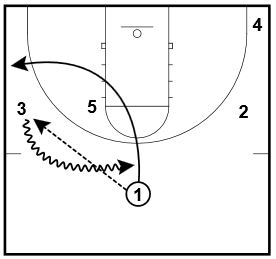 basketball-plays-arizona-zone1