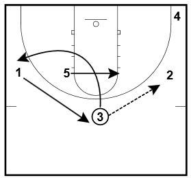 basketball-plays-arizona-zone2