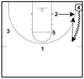 basketball-plays-arizona-zone4