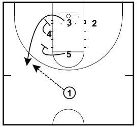 basketball-plays-backsreen-elbow2