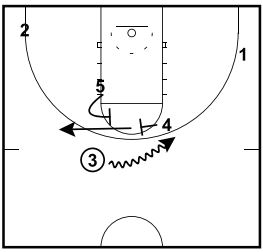 basketball-plays-backsreen-elbow4
