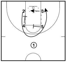 basketball-plays-backsreen-elbows1