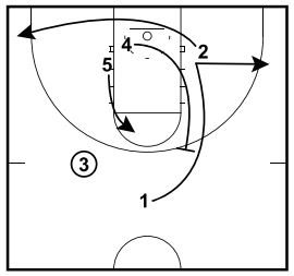 basketball-plays-backsreen-elbows3