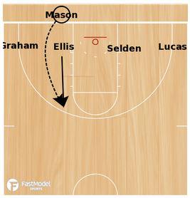 basketball-plays-kansas1