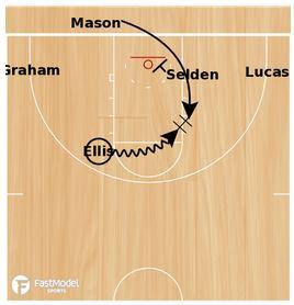 basketball-plays-kansas2