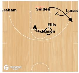 basketball-plays-kansas3