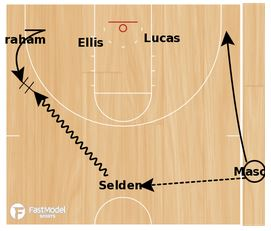 basketball-plays-kansas4