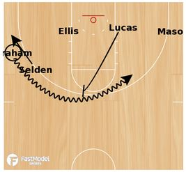 basketball-plays-kansas5