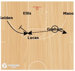 basketball-plays-kansas6