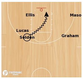 basketball-plays-kansas7