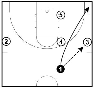 basketball-plays-same-side1