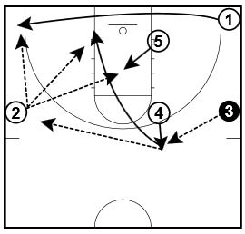 basketball-plays-same-side2